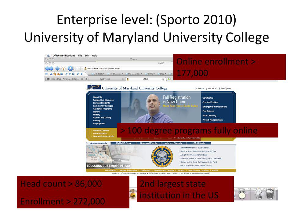 Enterprise level: (Sporto 2010) University of Maryland University College Online enrollment > 177,000 Head count > 86,000 Enrollment > 272,000 2nd largest state institution in the US > 100 degree programs fully online