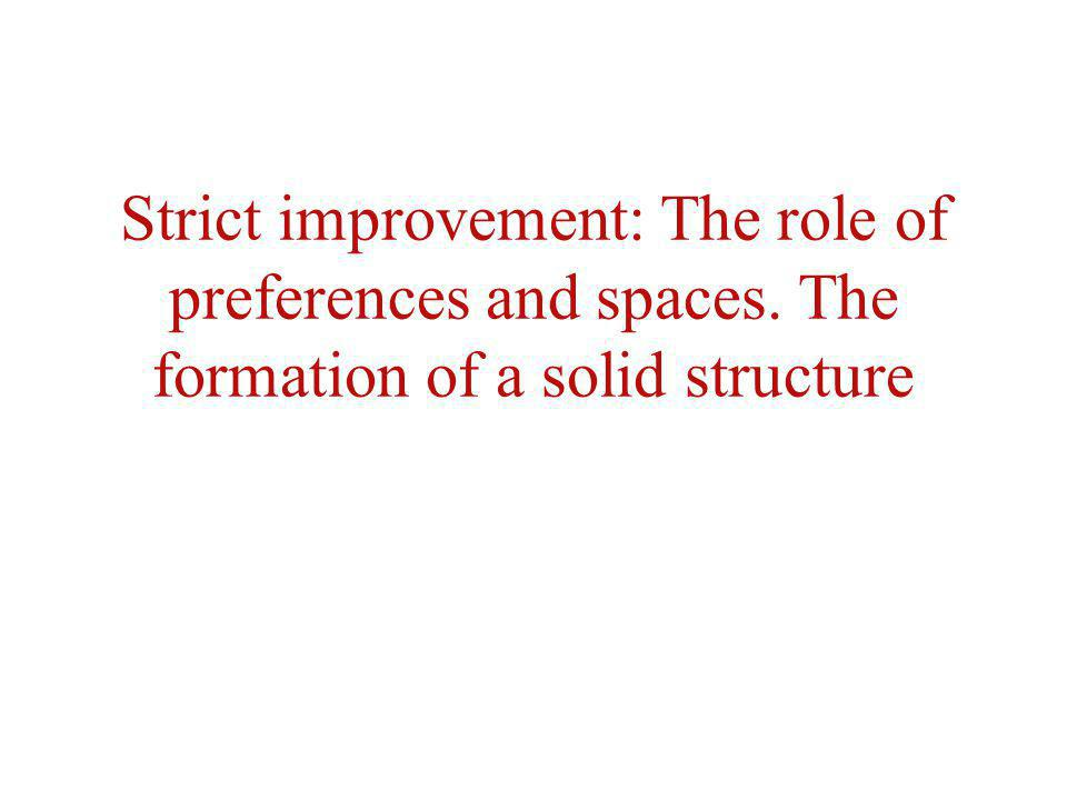 Strict improvement: The role of preferences and spaces. The formation of a solid structure