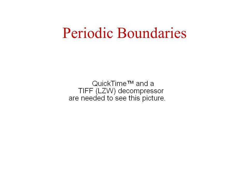 Periodic Boundaries