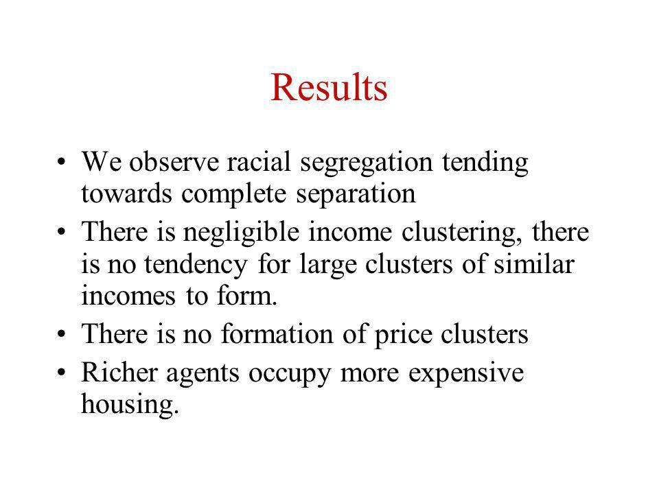 Results We observe racial segregation tending towards complete separation There is negligible income clustering, there is no tendency for large cluste