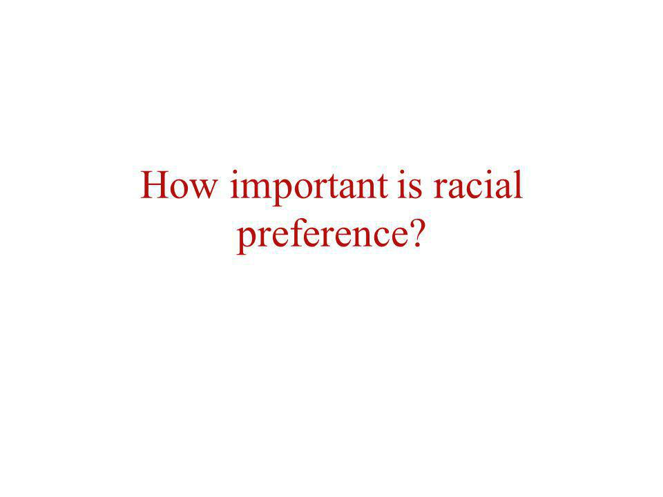 How important is racial preference?