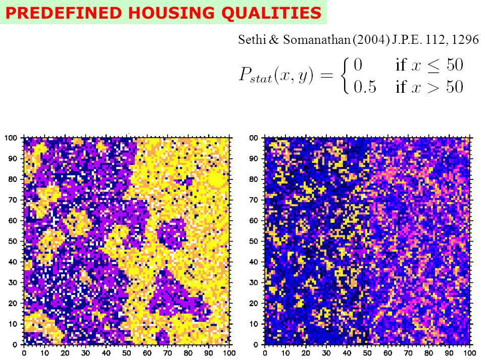 PREDEFINED HOUSING QUALITIES Sethi & Somanathan (2004) J.P.E. 112, 1296