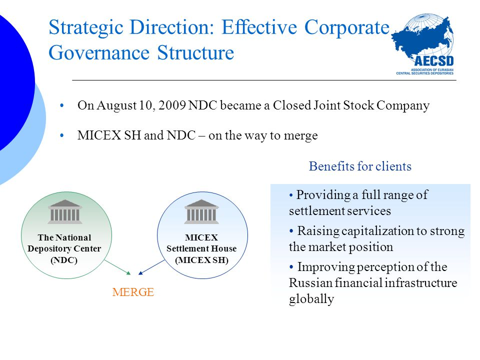 Strategic Direction: Effective Corporate Governance Structure On August 10, 2009 NDC became a Closed Joint Stock Company MICEX SH and NDC – on the way to merge Benefits for clients Providing a full range of settlement services Raising capitalization to strong the market position Improving perception of the Russian financial infrastructure globally The National Depository Center (NDC) MICEX Settlement House (MICEX SH) MERGE