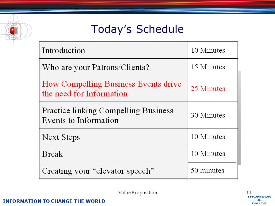 INFORMATION TO CHANGE THE WORLD Value Proposition11 Todays Schedule