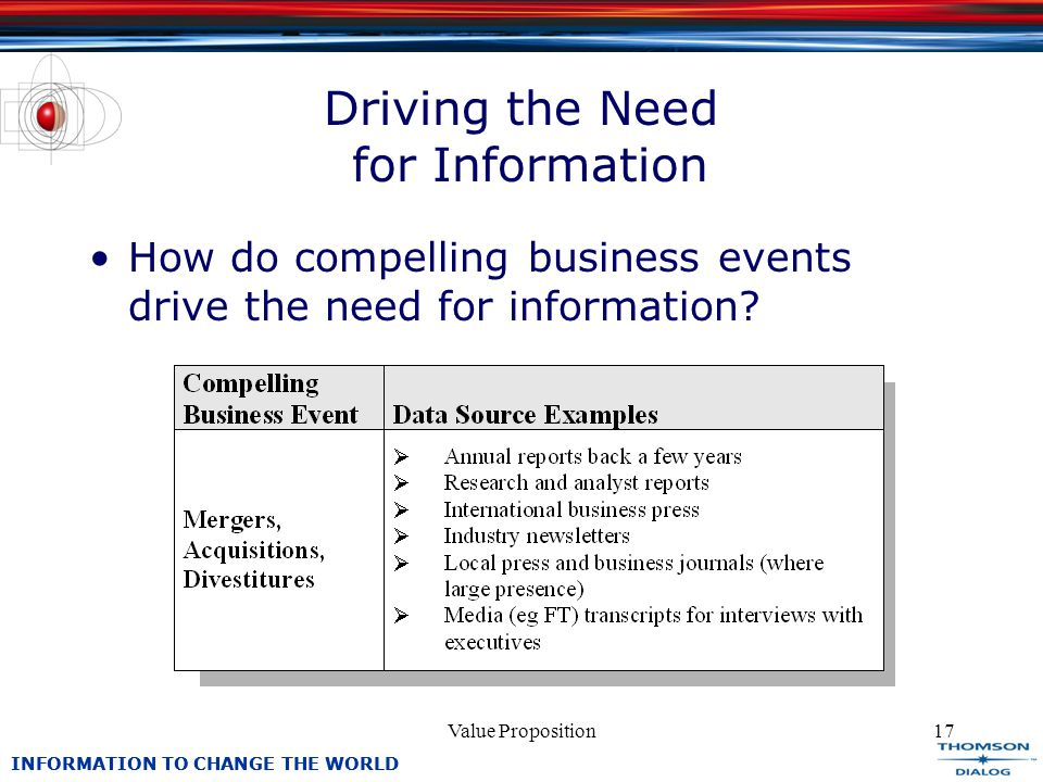 INFORMATION TO CHANGE THE WORLD Value Proposition17 Driving the Need for Information How do compelling business events drive the need for information
