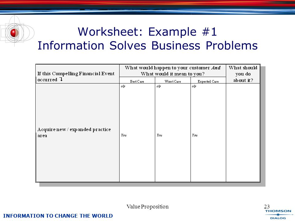 INFORMATION TO CHANGE THE WORLD Value Proposition23 Worksheet: Example #1 Information Solves Business Problems