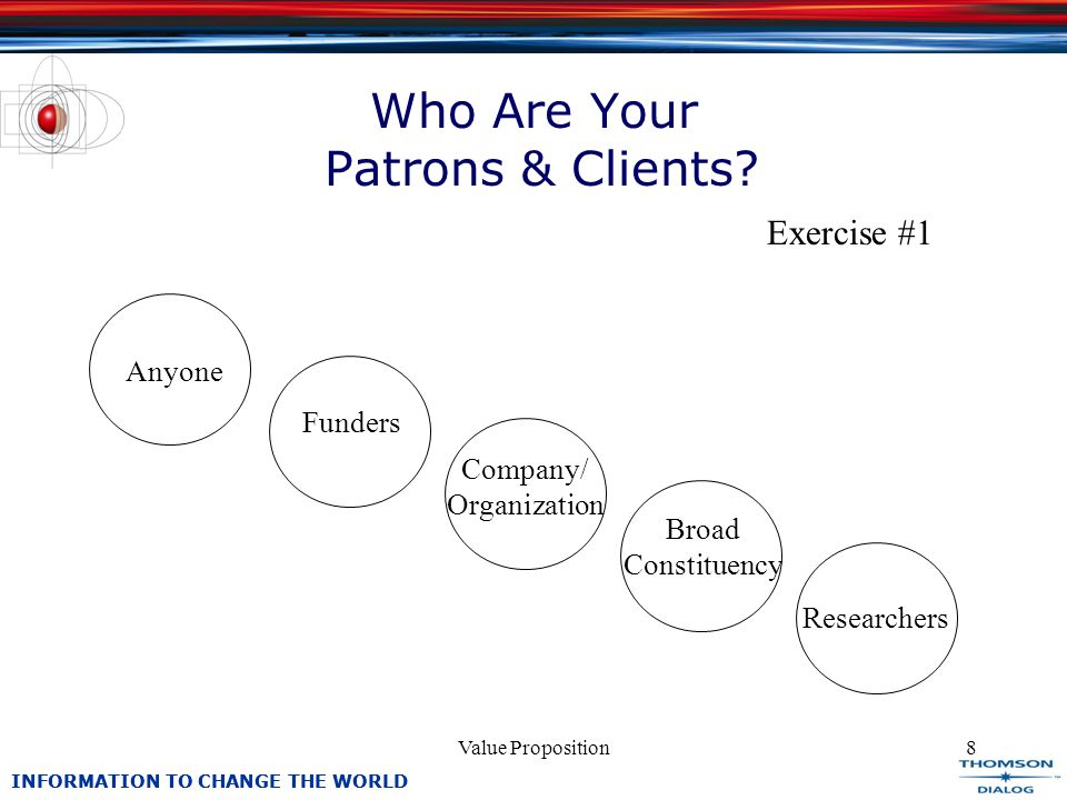INFORMATION TO CHANGE THE WORLD Value Proposition8 Who Are Your Patrons & Clients.
