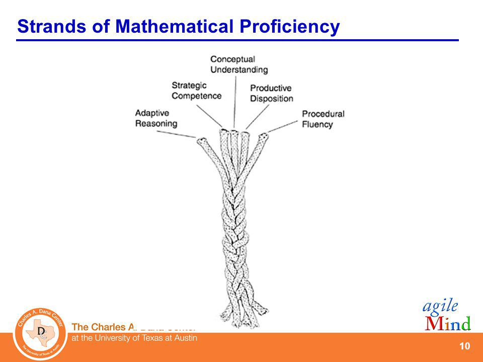 10 Strands of Mathematical Proficiency