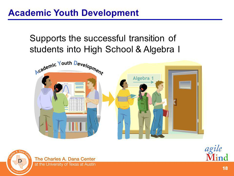 18 Academic Youth Development Supports the successful transition of students into High School & Algebra I