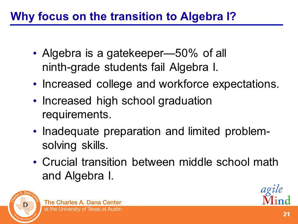 21 Algebra is a gatekeeper50% of all ninth-grade students fail Algebra I.