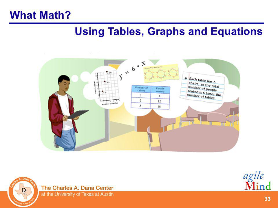 33 What Math? Using Tables, Graphs and Equations