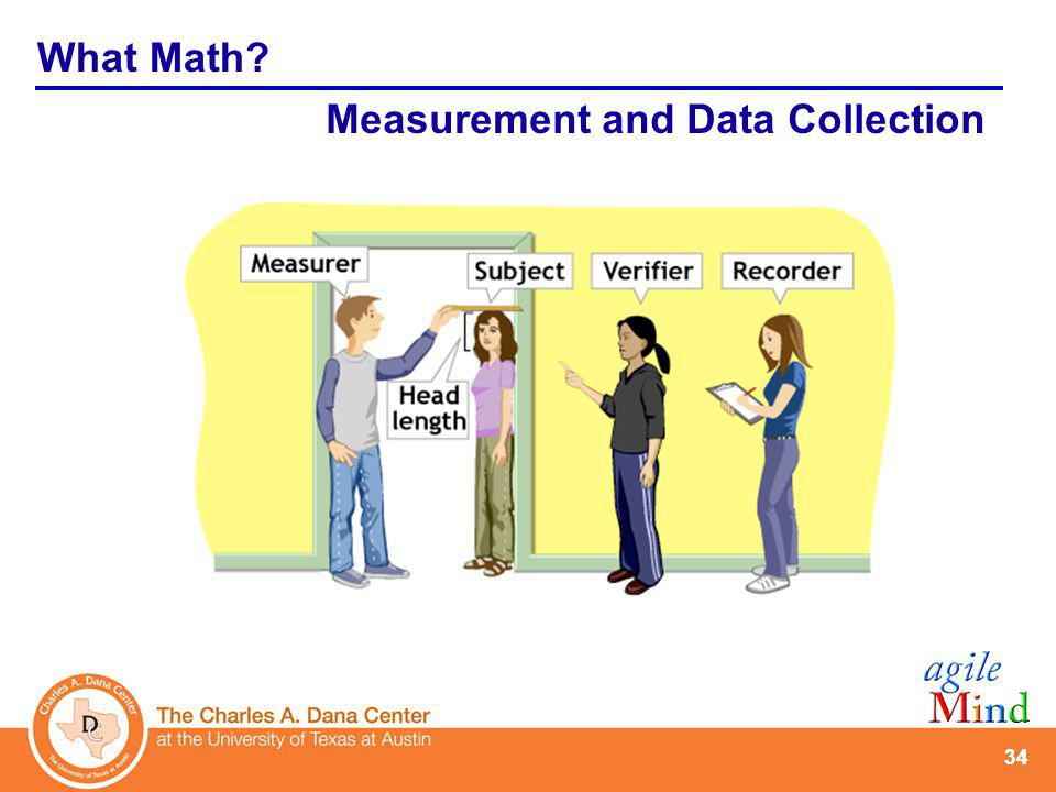 34 What Math? Measurement and Data Collection