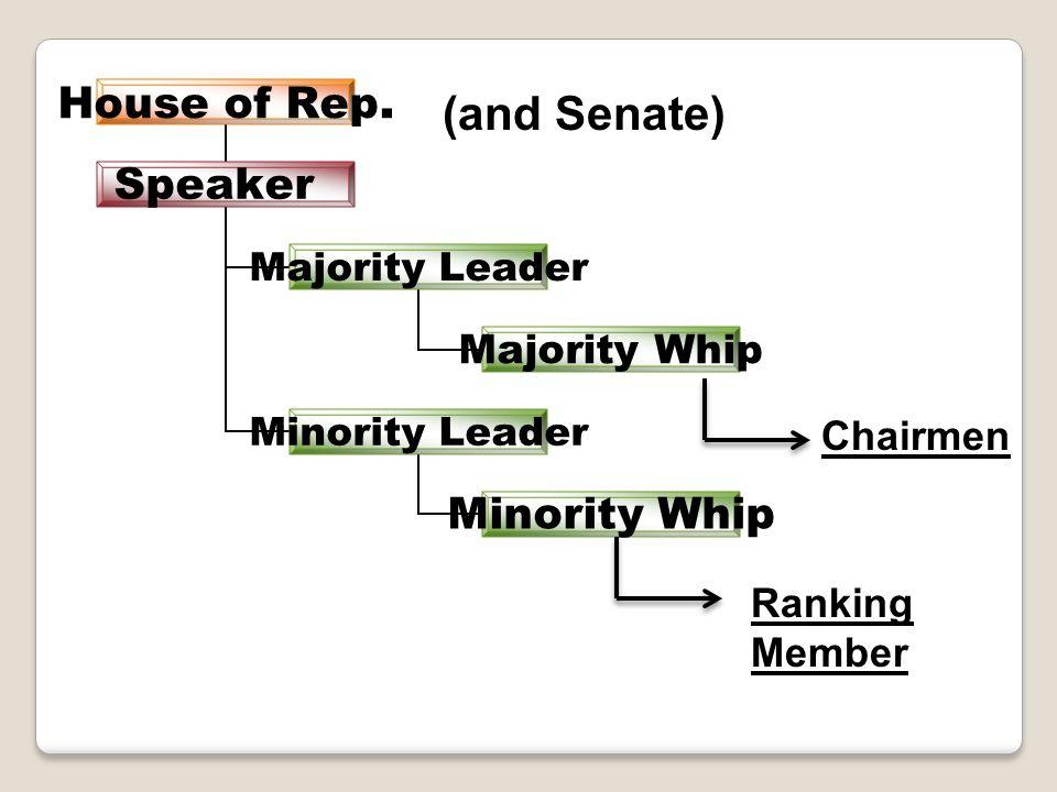 House of Rep. Speaker Majority Leader Majority Whip Minority Leader Minority Whip (and Senate) Chairmen Ranking Member