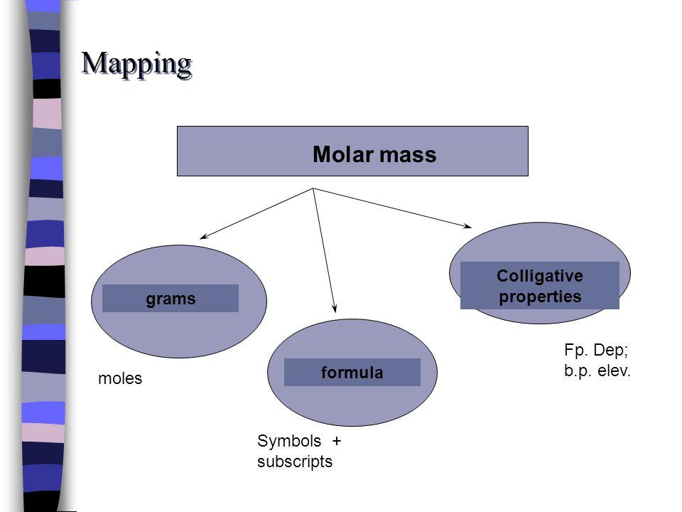 Mapping Molar mass grams formula Colligative properties Fp. Dep; b.p. elev. Symbols + subscripts moles