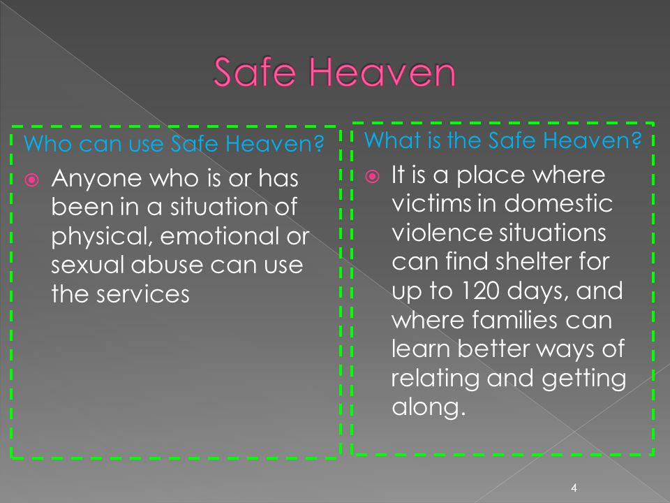 Who can use Safe Heaven.