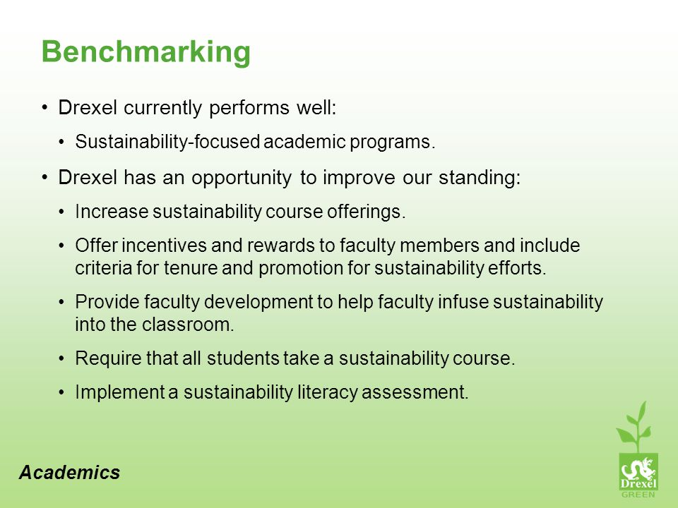 Benchmarking Drexel currently performs well: Sustainability-focused academic programs.
