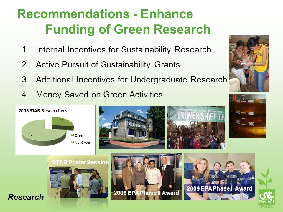 Recommendations - Enhance Funding of Green Research Research 1.Internal Incentives for Sustainability Research 2.Active Pursuit of Sustainability Grants 3.Additional Incentives for Undergraduate Research 4.Money Saved on Green Activities STAR Poster Session 2008 EPA Phase II Award 2009 EPA Phase II Award