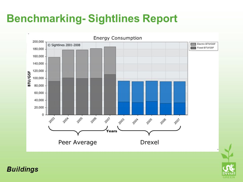 Benchmarking- Sightlines Report Buildings