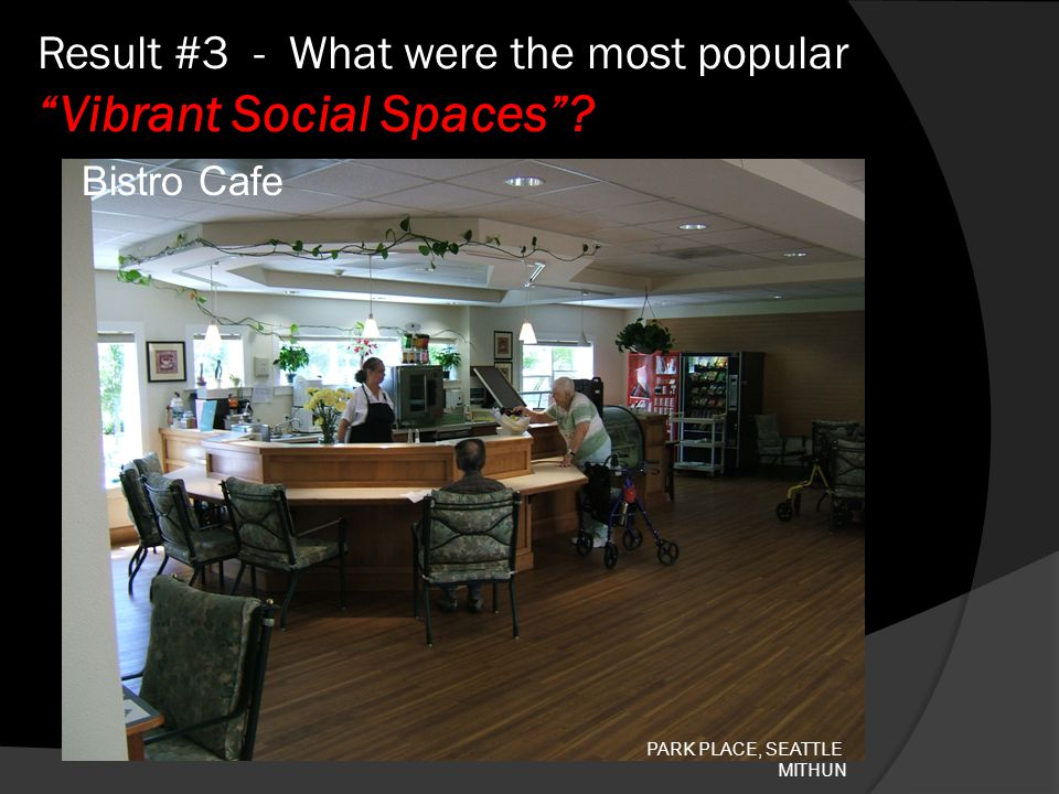 Result #3 - What were the most popular Vibrant Social Spaces? PARK PLACE, SEATTLE MITHUN Bistro Cafe