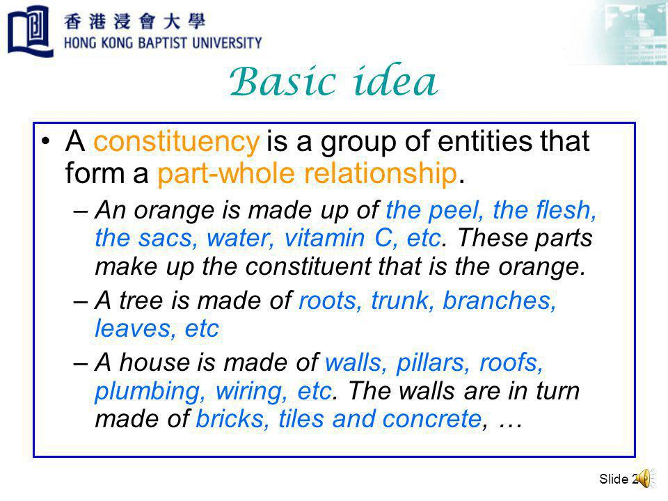 Constituency An Animated and Narrated Glossary of Terms used in Linguistics presents