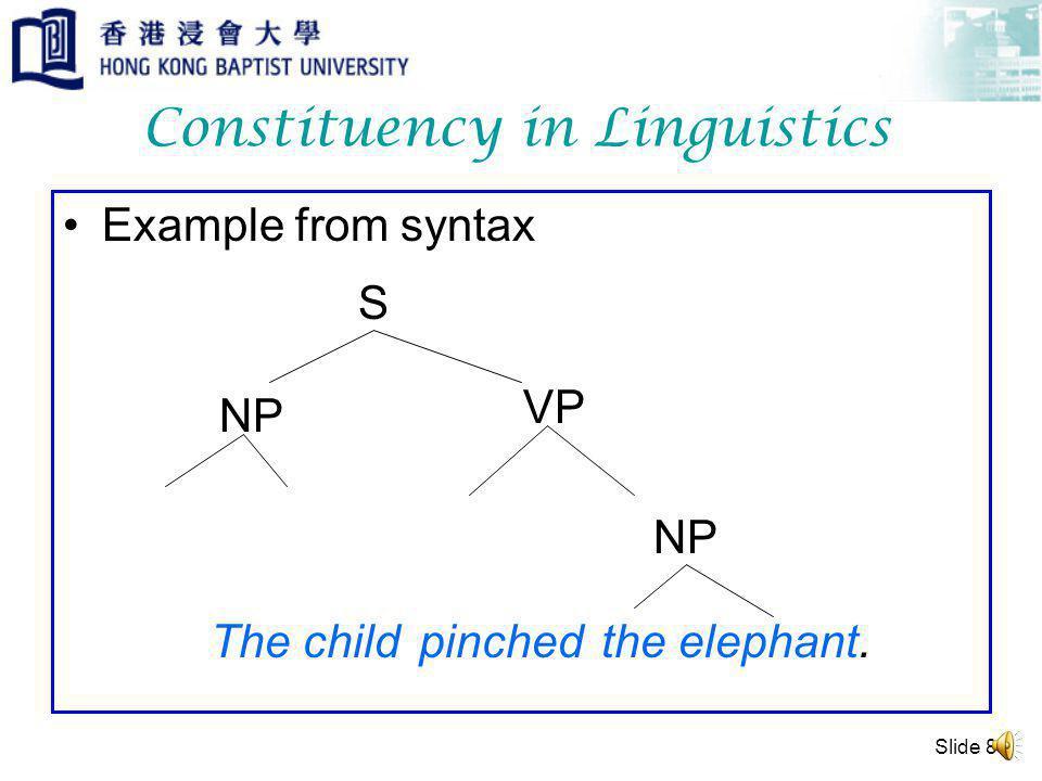 Slide 7 X F CBA Dominance & Transitivity ED The relationship is transitive.