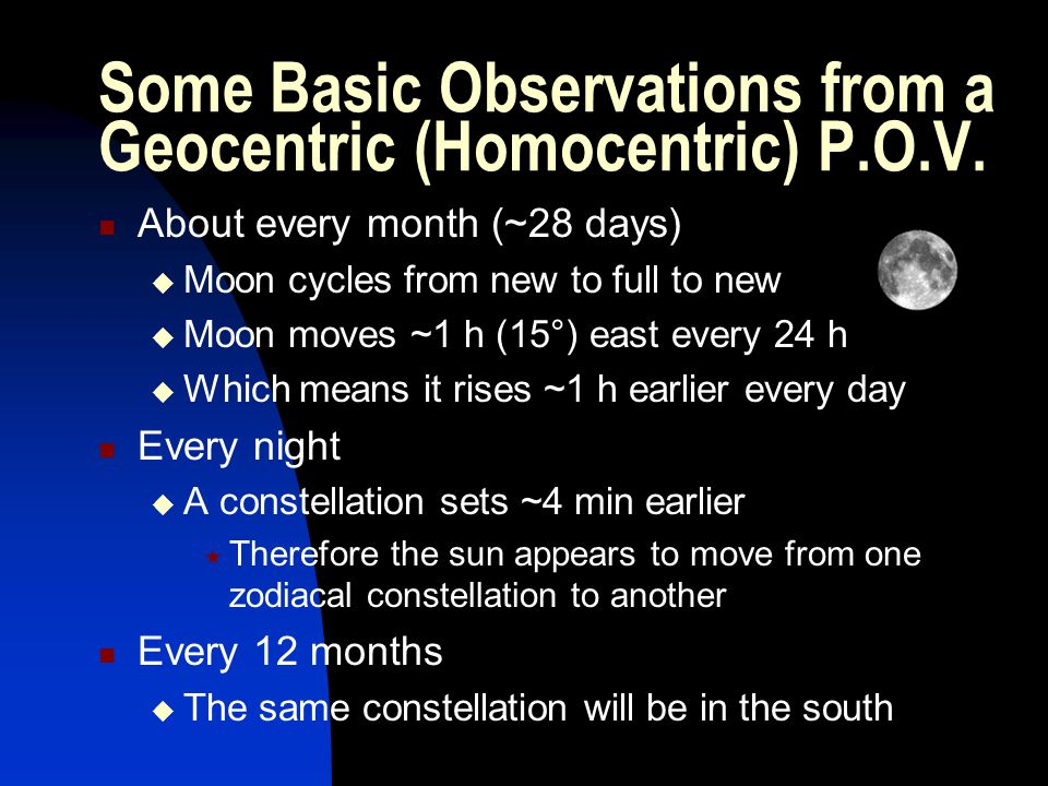 About every month (~28 days) Moon cycles from new to full to new Moon moves ~1 h (15°) east every 24 h Which means it rises ~1 h earlier every day Eve