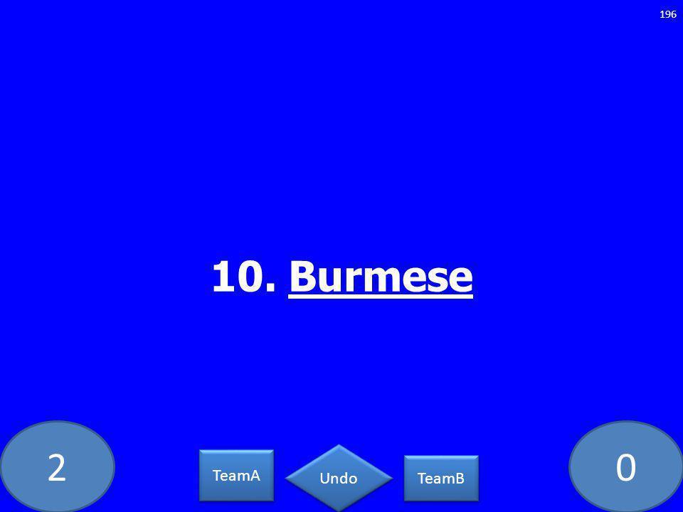 20 10. Burmese 196 TeamA TeamB Undo