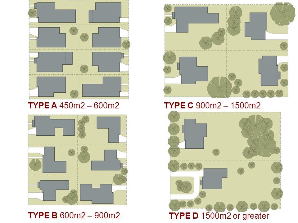 TYPE A 450m2 – 600m2 TYPE B 600m2 – 900m2 TYPE C 900m2 – 1500m2 TYPE D 1500m2 or greater