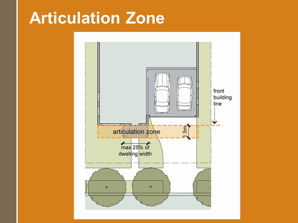 Articulation Zone