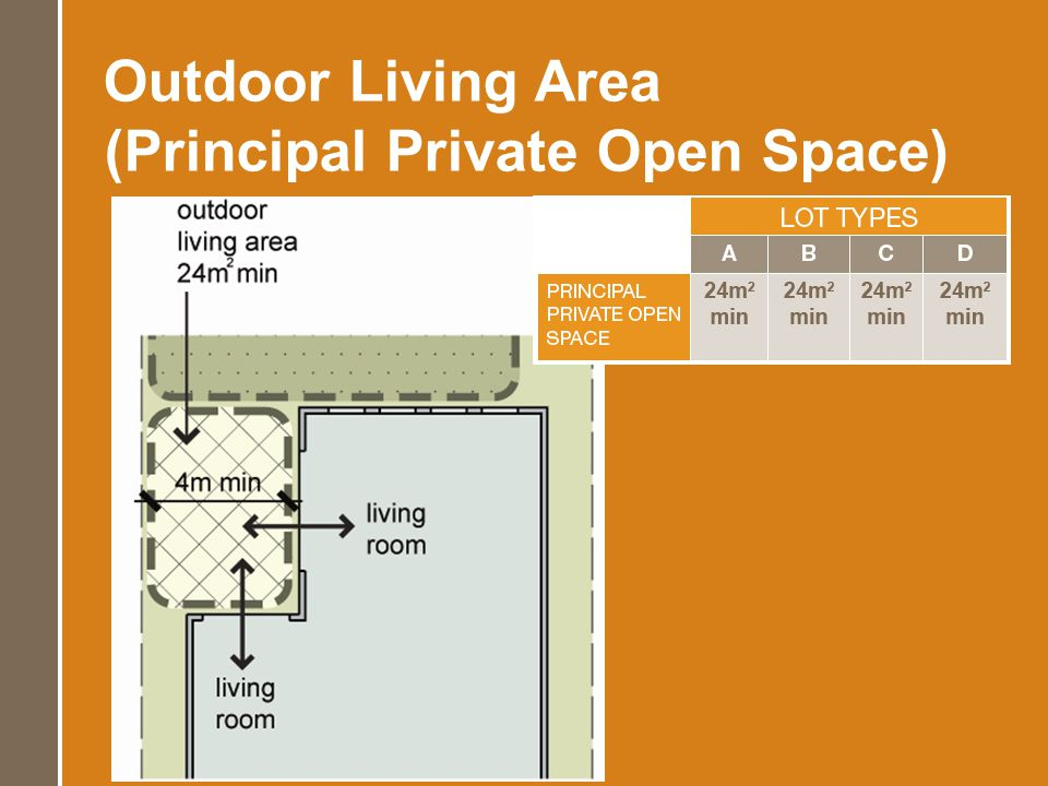 Outdoor Living Area (Principal Private Open Space)