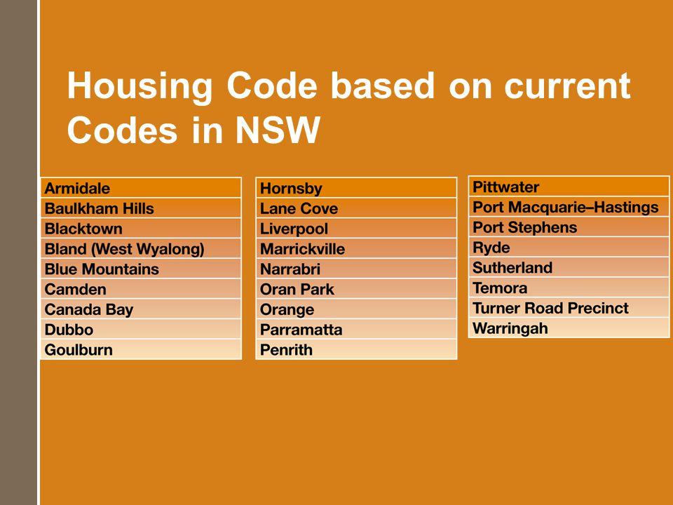 Education / Training Program NSW Housing Code 1.NSW Housing Code Forum - 12 Dec 08 2.