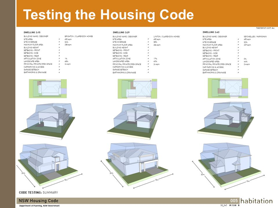 Education / Training Program NSW Housing Code (cont) 7.Department of Planning Website - from Dec 08 – SEPP – Guide to complying development for detached housing – Presentations – NSW Housing Code Forum – Housing Code Questions online form – Fact Sheets 8.DVD – Guide to exempt and complying development 9.