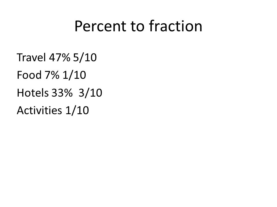 Percent to fraction Travel 47% 5/10 Food 7% 1/10 Hotels 33% 3/10 Activities 1/10