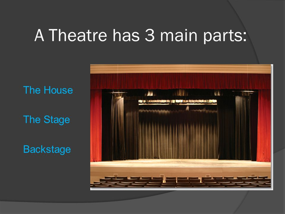 A Theatre has 3 main parts: The House The Stage Backstage
