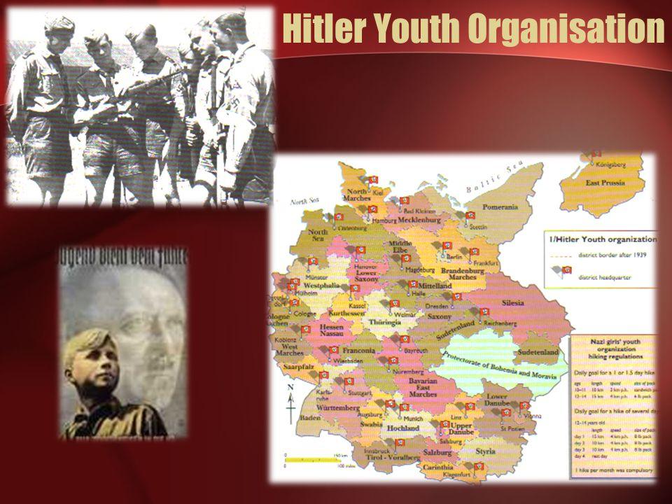 Hitler Youth Organisation