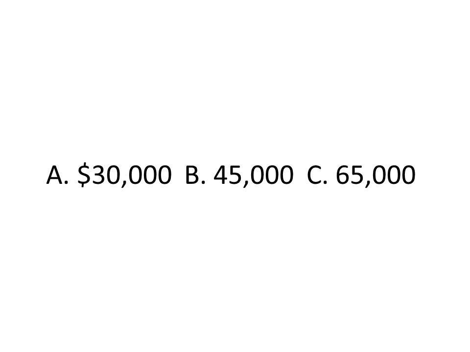 A. $30,000 B. 45,000 C. 65,000