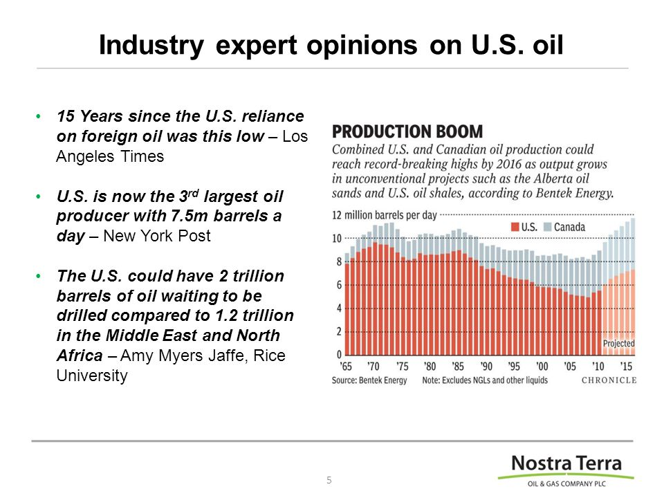 Industry expert opinions on U.S. oil 15 Years since the U.S.
