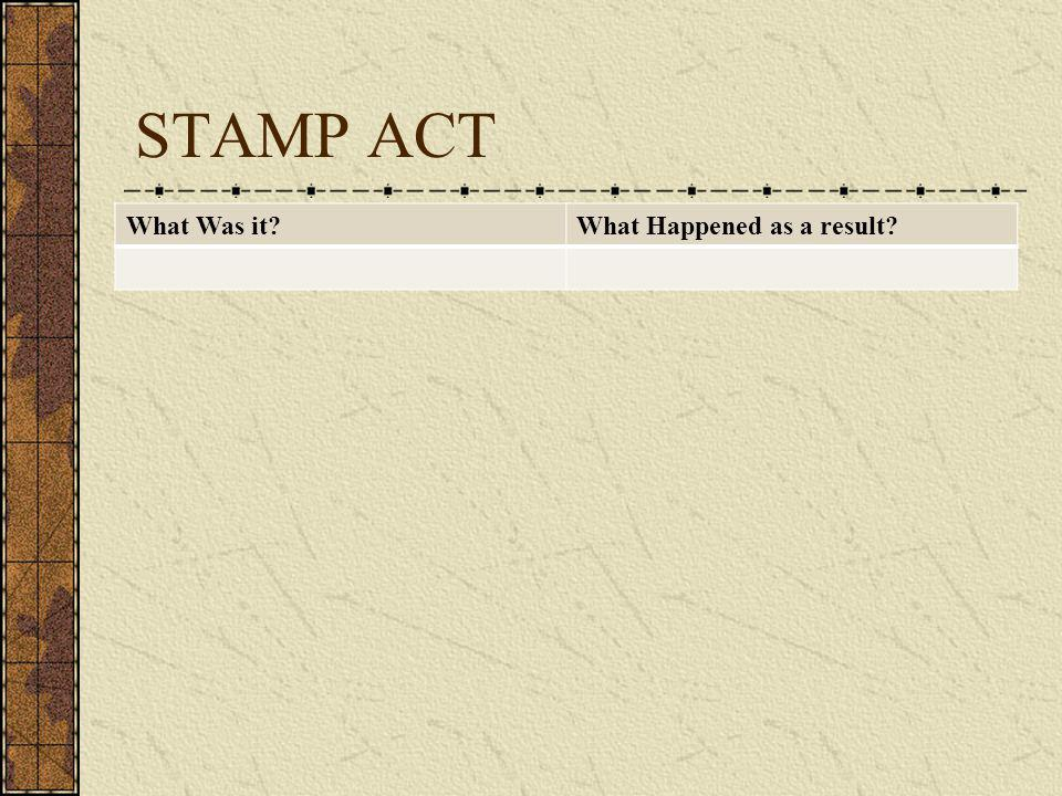 STAMP ACT What Was it?What Happened as a result?