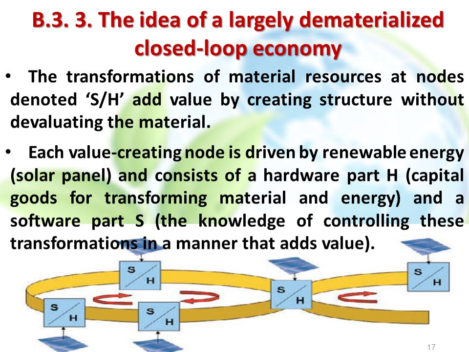 B.3. 3. The idea of a largely dematerialized closed-loop economy The transformations of material resources at nodes denoted S/H add value by creating