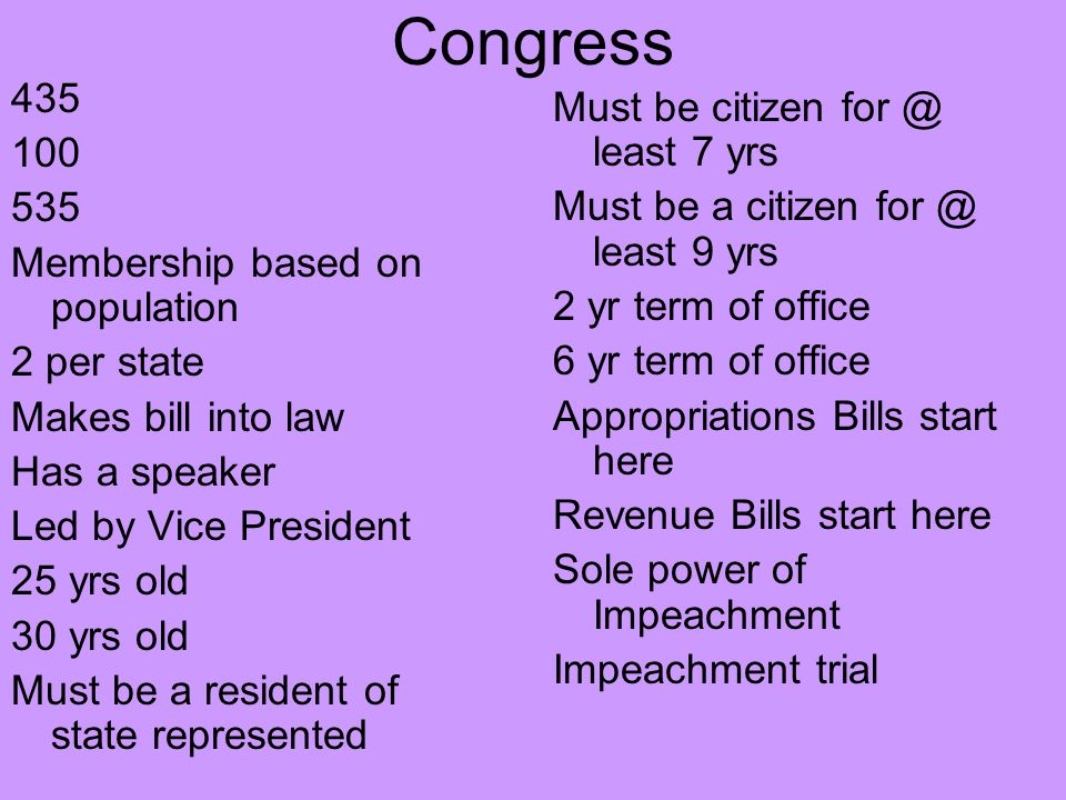 Congress 435 100 535 Membership based on population 2 per state Makes bill into law Has a speaker Led by Vice President 25 yrs old 30 yrs old Must be