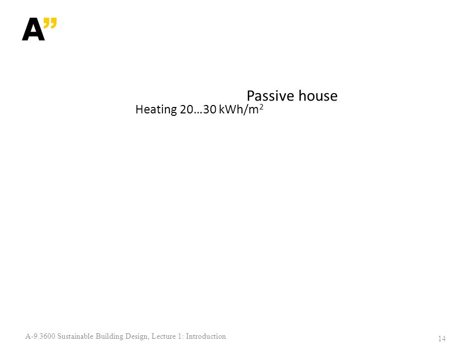 Passive house Heating 20…30 kWh/m 2 14 A-9.3600 Sustainable Building Design, Lecture 1: Introduction