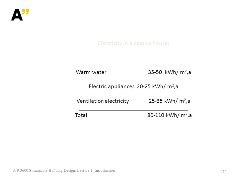 Electricity in a passive house: Warm water35-50 kWh/ m 2,a Electric appliances20-25 kWh/ m 2,a Ventilation electricity25-35 kWh/ m 2,a ____________________________________ Total80-110 kWh/ m 2,a 15 A-9.3600 Sustainable Building Design, Lecture 1: Introduction