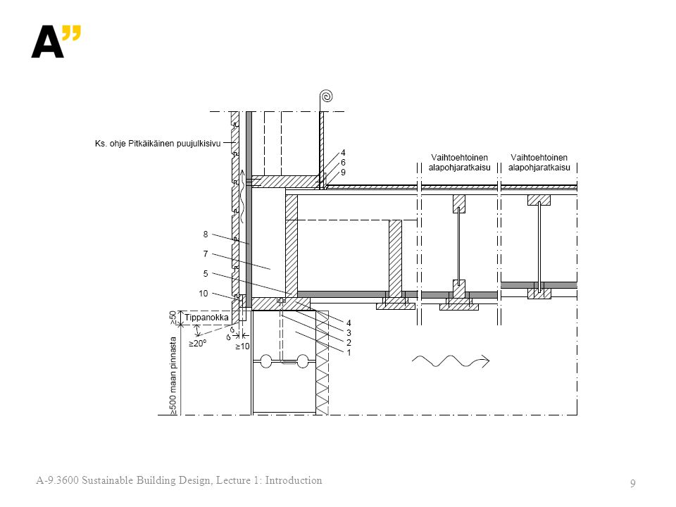 North East South 10 A-9.3600 Sustainable Building Design, Lecture 1: Introduction