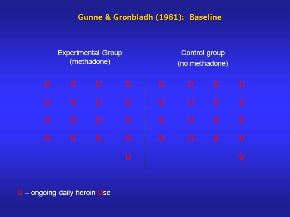 Gunne & Gronbladh (1981): Baseline Experimental Group (methadone) Control group (no methadone) UUUUUUUU UUUUUUUU UUUUUUUU UUUUUUUU UU U – ongoing daily heroin Use