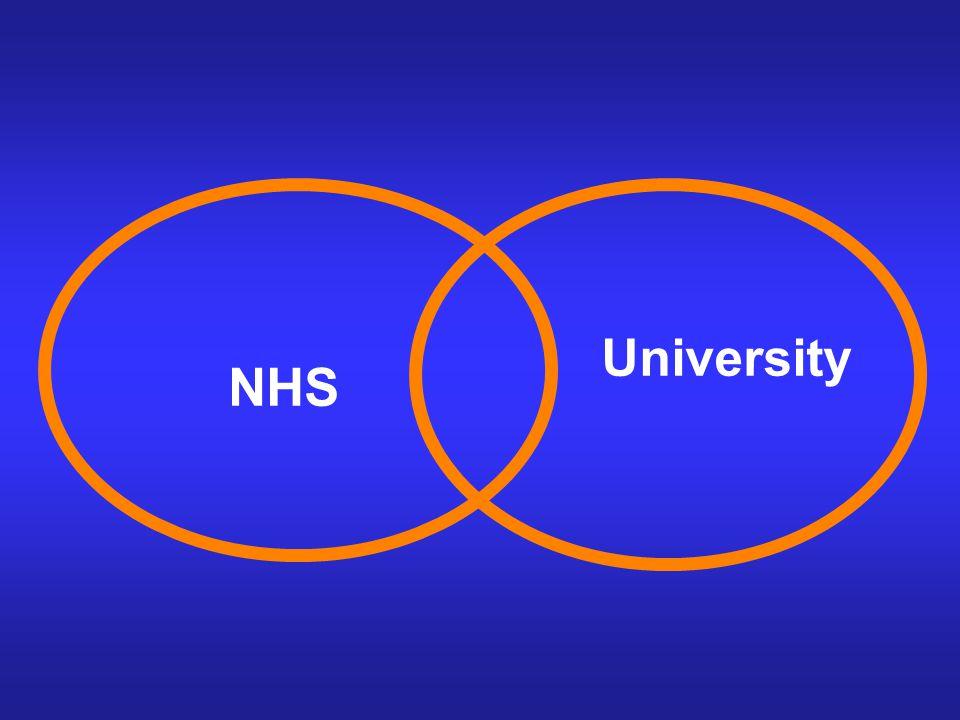 NHS University