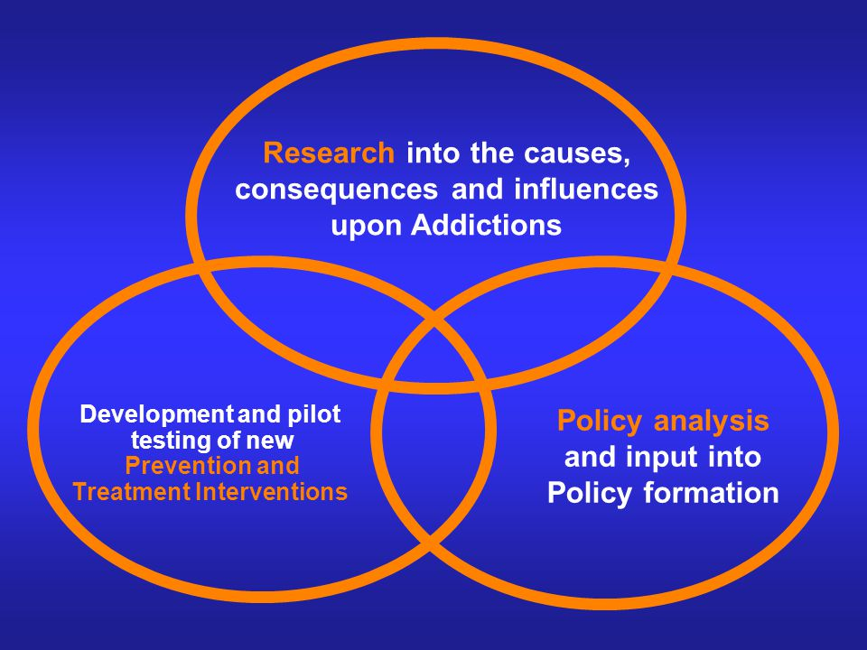 Development and pilot testing of new Prevention and Treatment Interventions Research into the causes, consequences and influences upon Addictions Policy analysis and input into Policy formation
