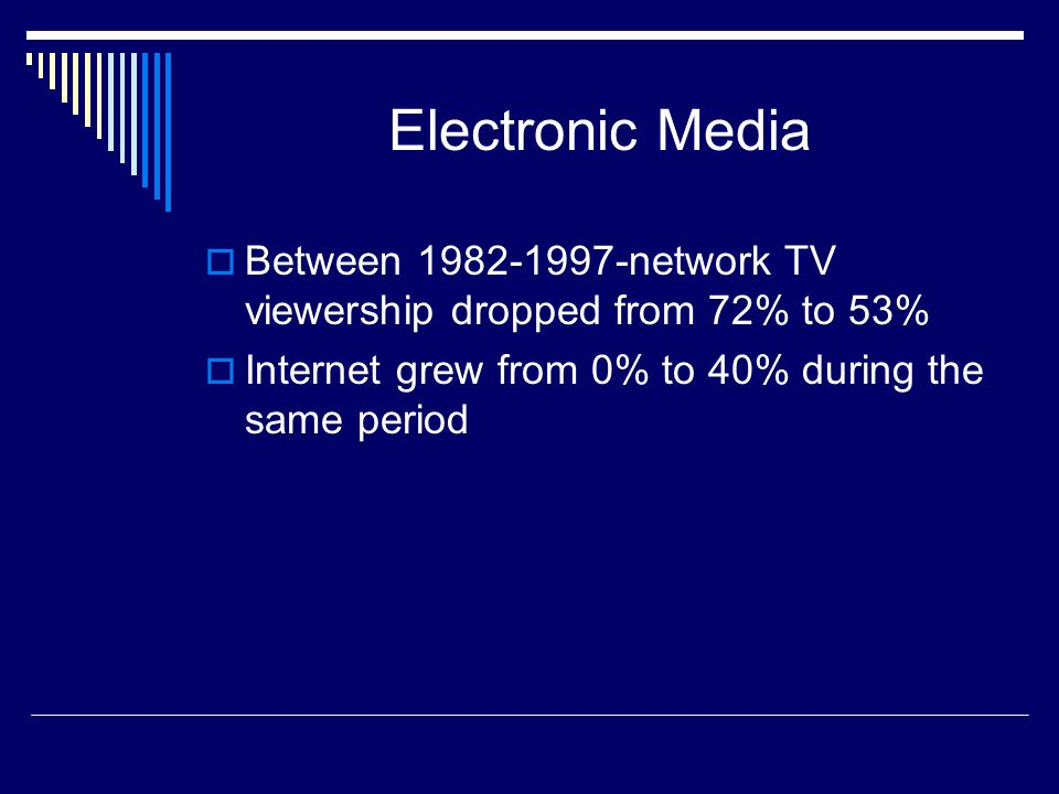 Electronic Media Between 1982-1997-network TV viewership dropped from 72% to 53% Internet grew from 0% to 40% during the same period