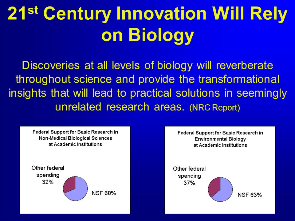 21 st Century Innovation Will Rely on Biology Discoveries at all levels of biology will reverberate throughout science and provide the transformational insights that will lead to practical solutions in seemingly unrelated research areas.