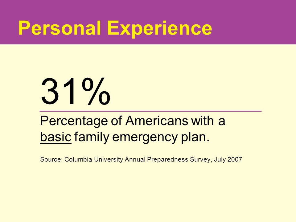 47% Percentage of Americans who believe they will experience major disaster in next 5 years.