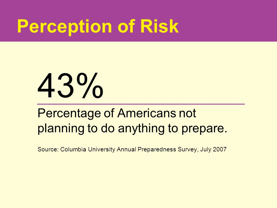 43% Percentage of Americans not planning to do anything to prepare.